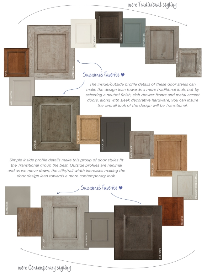 Blog graphic_Trad to Cont doors